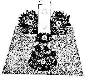 Grabaufteilung